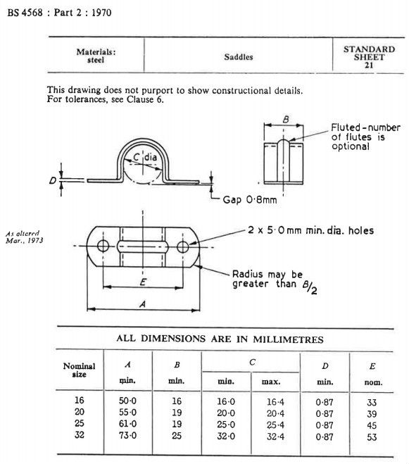 pipe clamp drawing